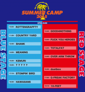 SUMMER CAMP 2015 TIME TABLE